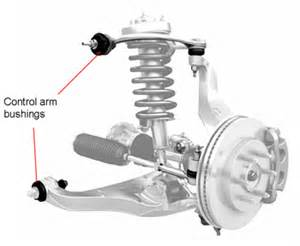 Struts Bushings Car Arm Bushings Purpose Symptoms Spotlight
