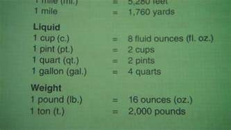 How Many Yards In A Ton Measurements Length Foot Liquid Cup Pint Quart Gallon