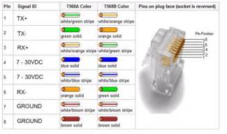ethernet wiring diagram rj45 images