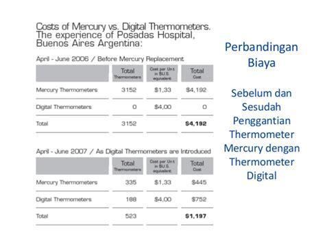 Harga Termometer Merkuri upaya phase out penggunaan merkuri di sektor kesehatan