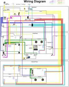 residential electrical wiring diagrams free wiring diagrams