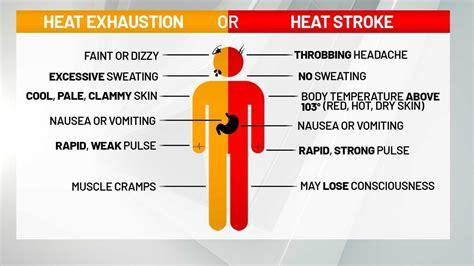 heat exhaustion  heat stroke heres