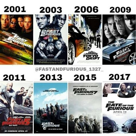 fast and furious movies in order watch the fast and furious online free 2001 zoe s dish