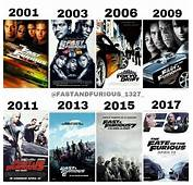 Best 25  Fast And Furious Ideas On Pinterest Movie