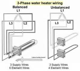 heater wiring diagram heater uncategorized free wiring