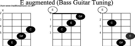 belajar kunci gitar nike ardila chord lagu yg mudah apexwallpapers com