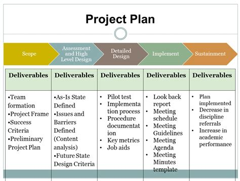 pilot project plan template free pilot project plan template free template design