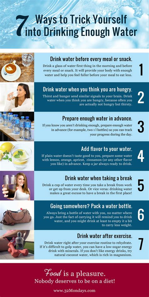 7 Ways To Drink More Water by 7 Ways To Trick Yourself Into More Water Eat