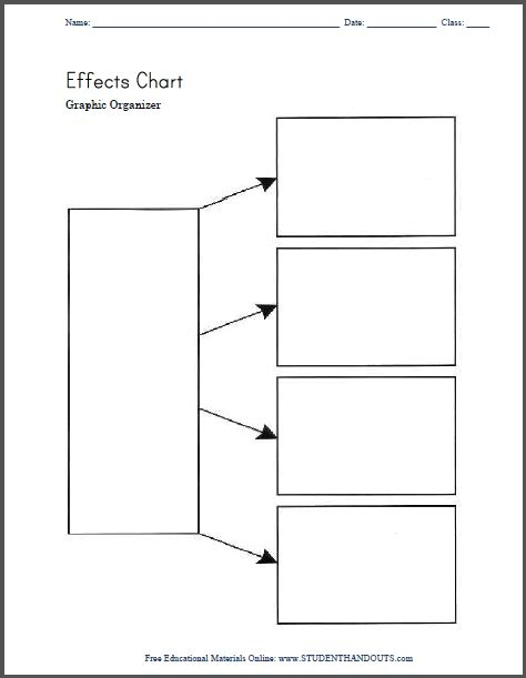 blank biography graphic organizer effects chart blank graphic organizer worksheet