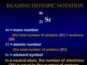 What Element Has 50 Protons Ppt Isotopic Notation Isotopes Are Atoms With The Same