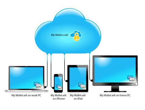 does android a cloud ewallet 8 gets cloud sync in ios and windows versions