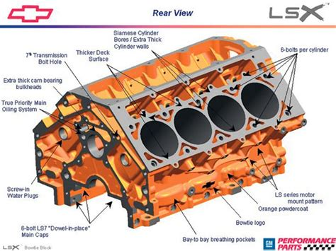 0810 4wdweb 01 z gm lsx crate motor v8 diagram photo