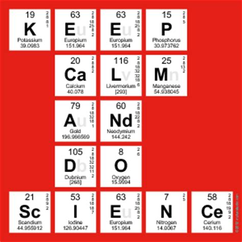 Letter Using Chemical Terms Keep Calm And Do Science Elements Of The Periodic Table Writer 187 My Studio