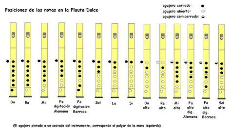 la flauta dulce la flauta dulce