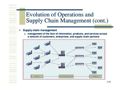Mba In Operations And Supply Chain Management by Operation Management And Supply Chain Management Best
