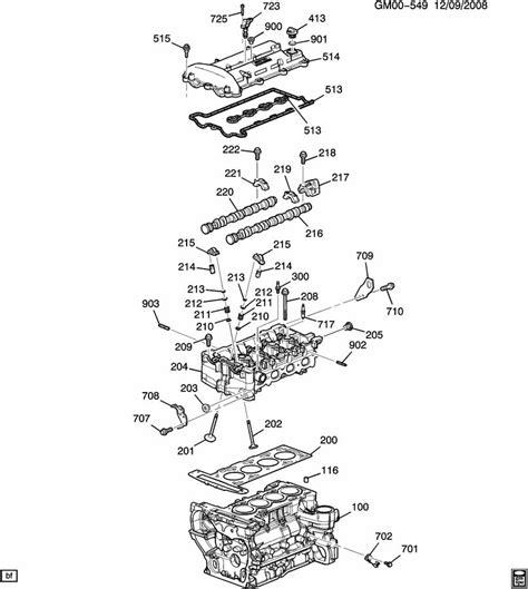 2 2 ecotec engine diagram 2 ecotec engine gasket images 2 free engine image
