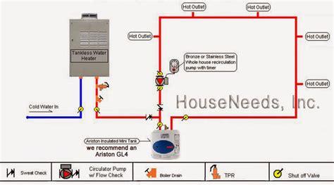 Water Heater Listrik Watt Kecil ariston water heater terbaik hemat listrik