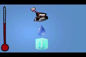 Wann Kocht Wasser Wissenswertes Zum Siedepunkt