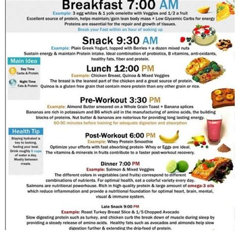 Proper Detox Diet Plan by An Exle Of A Healthy Daily Meal Plan Healthy Happy