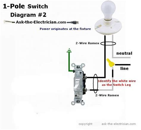 single pole switch wiring diagram 28 images light