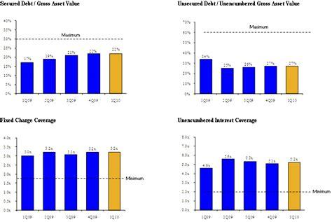 supplemental escrow agreement pay debt