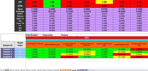 rag analysis template renishaw cnc reporter