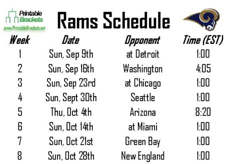 schedule rams rams schedule st louis rams schedule