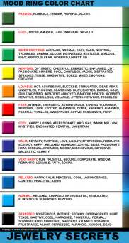 Mood Color Meanings the real mood ring colors jewelry secrets