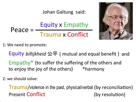 Galtung Johan Essays In Peace Research by Prof Johan Galtung 24 Oct 1930 Alternative