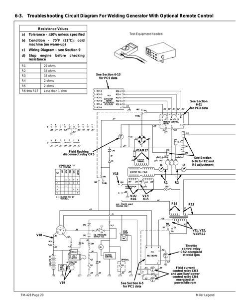 miller aead 200le welder wiring diagrams repair wiring