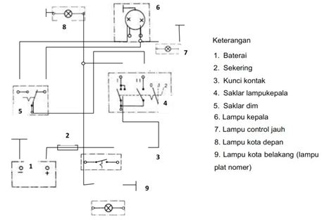 wiring diagram lu kepala wiring diagram and schematics