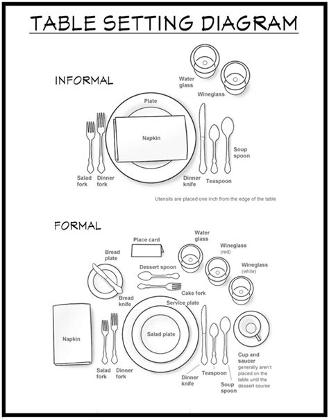 simple place setting how to set a table diagram show an informal table