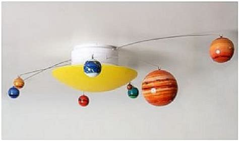 solar system light rotating solar system l