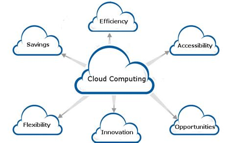 best providers best 5 cloud computing providers in the world pdevice