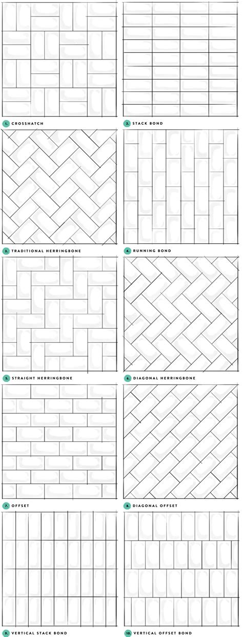 html layout offset subway tile designs inspiration a beautiful mess