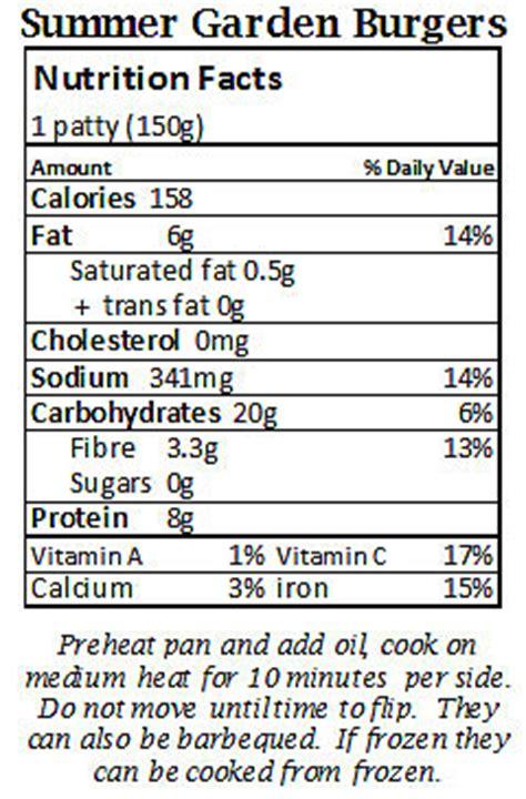 Garden Of Nutrition Facts Nutritional Information Elderflower Organic Farm