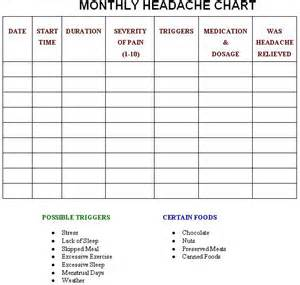 printable migraine diary template headache diary pictures to pin on pinsdaddy