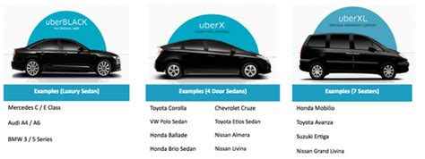 Car Types Uber by Uber Suv Car Types 2018 Dodge Reviews