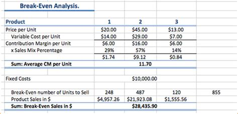 Even Analysis Spreadsheet by Even Analysis Template Anuvrat Info