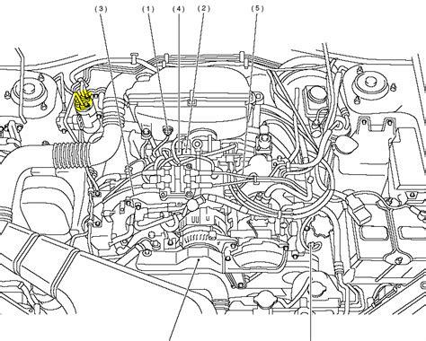 subaru engine parts diagram 2014 impreza engine diagram html autos post