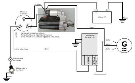 interno 18 s c v andrea urbini homepage impianto elettrico lombardini con