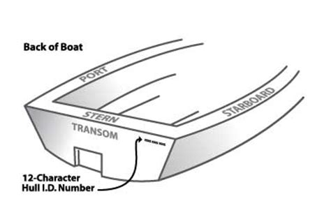 where is the vin number on a boat trailer ohio dnr watercraft answers common questions