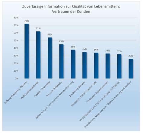 girokonto deutsche bank girokonto test deutsche bank broker