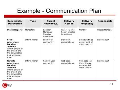Pblpblpbl Trigger 6 Communication And Engagement Strategy Template
