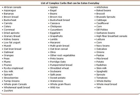 carbohydrates list the 25 best complex carbs list ideas on