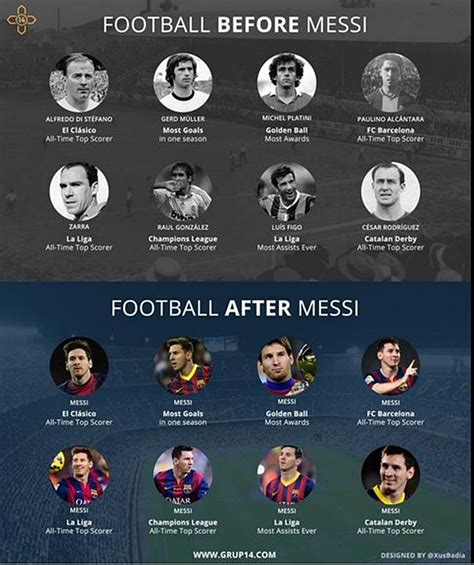 Kaos Maradona And Messi Football Artwork la imagen que define el f 250 tbol antes y despu 233 s de leo