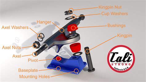 longboard parts diagram cali strong basic skateboard buying guide