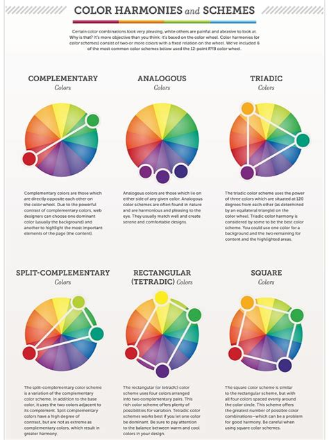 different color schemes an easy to read diagram of different colour combinations