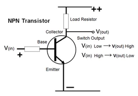 transistor load or switch transistor load or switch 28 images rpi gpio interface circuits elinux org how to