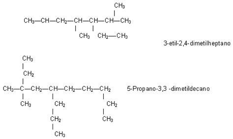 cadenas ramificadas con doble enlace radicales